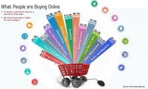 ecommerce-infographics
