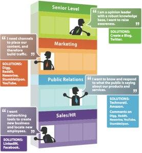 basic seo infographics