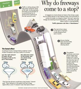 traffic jam-infographics