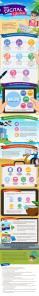 Lifestyle-Infographic-520x3957