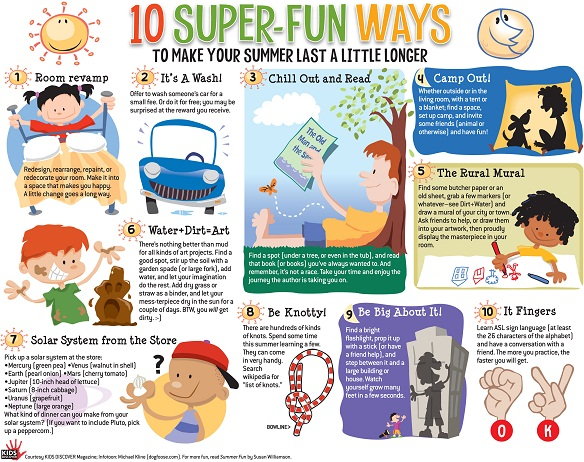 Infographic examples for kids