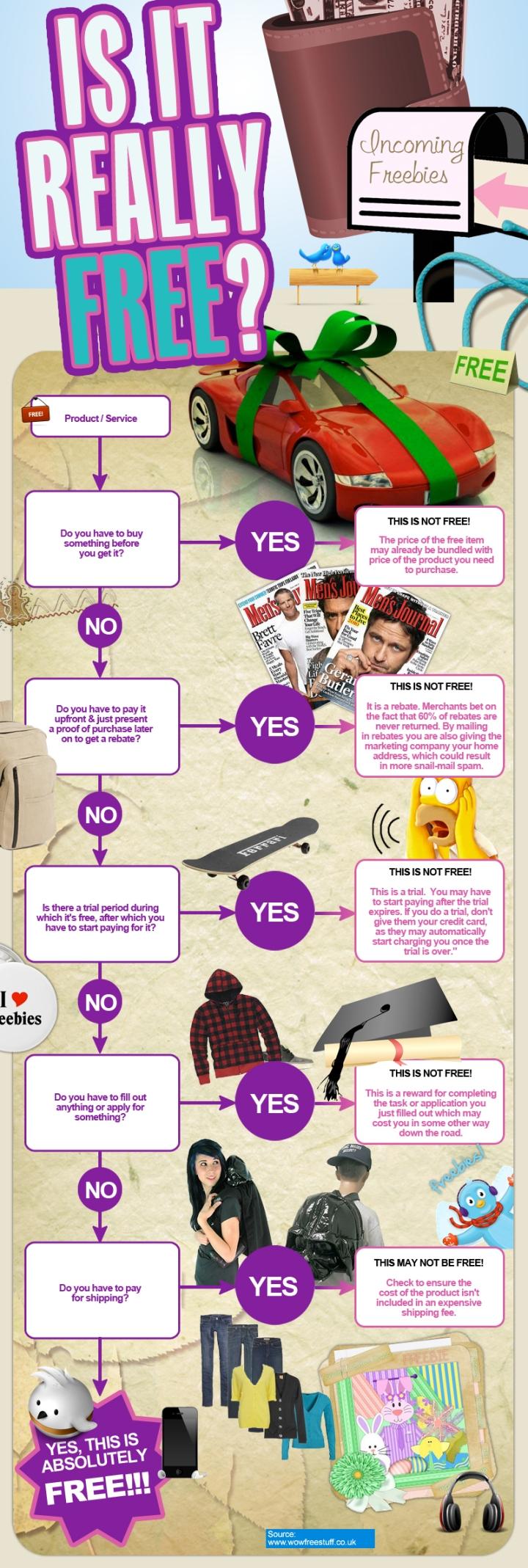 freebies-infographics